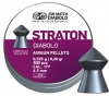 Diabolo Straton, cal .4,50 mm., box 500 pcs, weight 0,535g, Muzzle velocity is 240 m/s if the power of airgun is set to 16J.